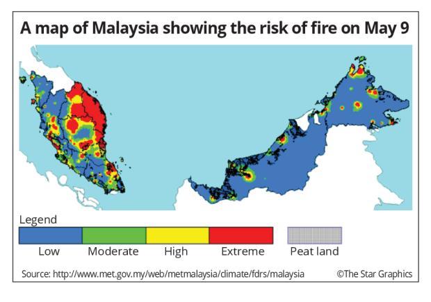 گرمای هوا مالزی