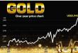 افزایش تقاضا برای خرید طلا در مالزی همزمان با افزایش قیمت جهانی